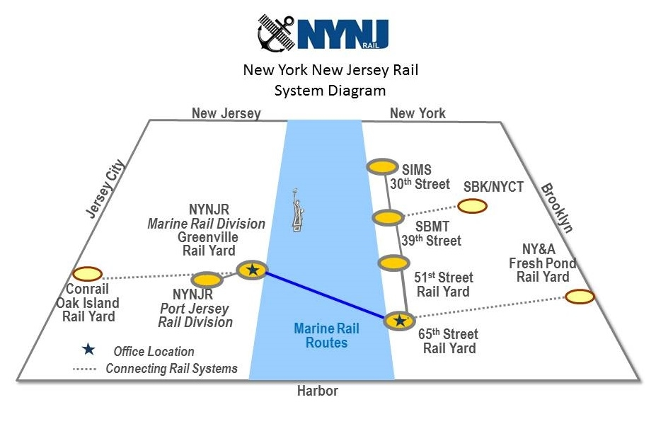 Map Of New York Rail System.Route Map New York New Jersey Rail Llc